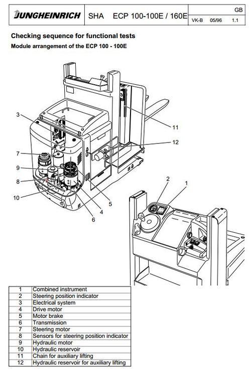 Product picture Jungheinrich Pedestrian Order Picker Type ECP 100 , ECP 100E, ECP 160E Workshop Service Manual