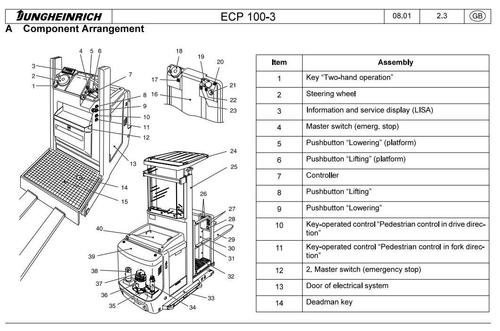 Product picture Jungheinrich Pedestrian Pallet Truck Type ECP 100-3 (05.1998-06.2004) Workshop Service Manual