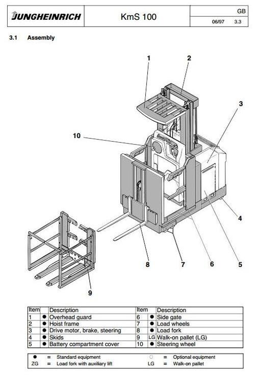 Product picture Jungheinrich Order Picker KmS 100 (10.1994-06.1999) Workshop Service Manual