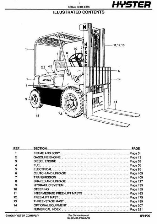 Product picture Hyster Diesel/LPG Forklift Truck E003 Series: H30H, H40H, H50H, H60H Spare Parts List