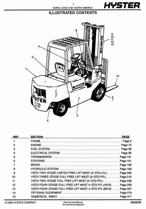 Product picture Hyster IC Engined Lift Truck A187 Series: S2.0XL (S40XL), S2.5XL (S50XL), S3.0XL (S60XL) Spare Parts List