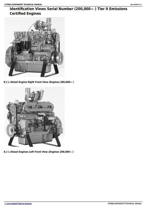 Product picture John Deere PowerTech 8.1 L Diesel Engines Base Engine Component Technical Manual (CTM86)